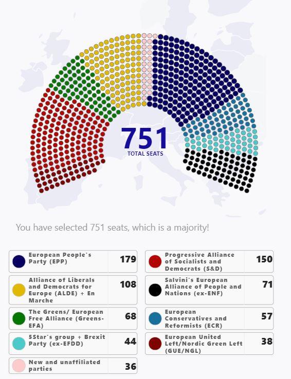 407e908ef1 Vége a két nagypárt többségének az Európai Parlamentben - Infostart.hu