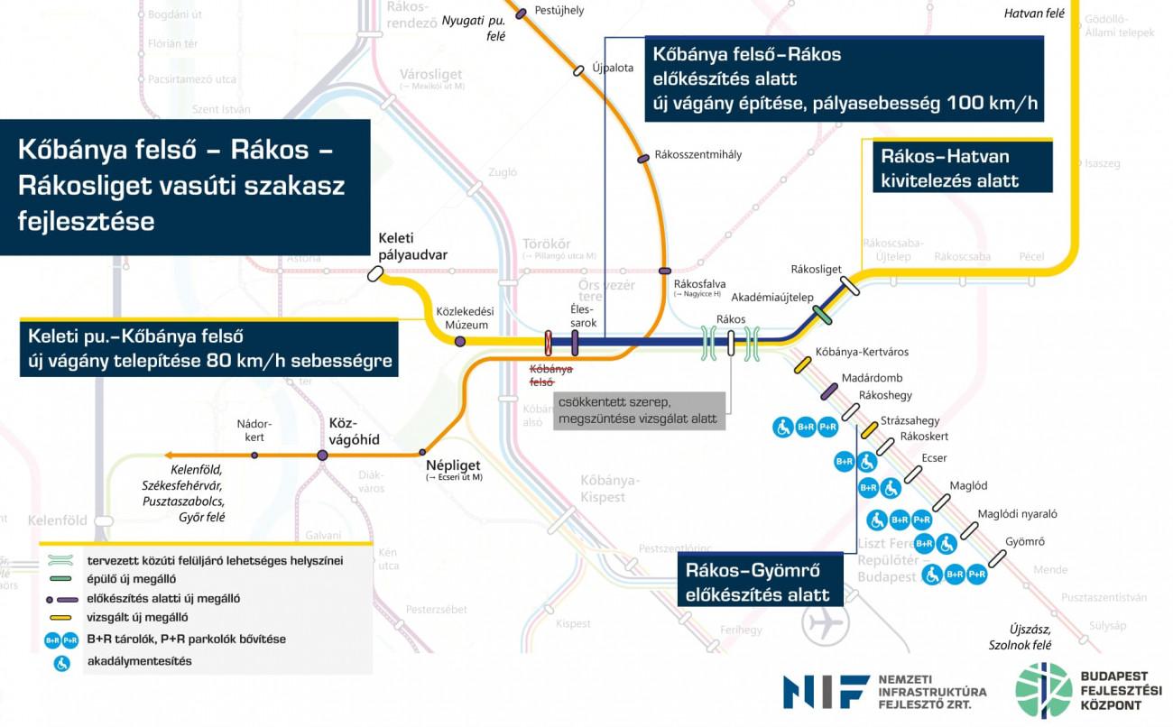 Kelet-pesti elővárosi vasútfejlesztés – Forrás: Facebook (Vitézy Dávid)